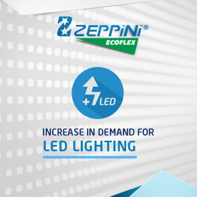 Demand for LED