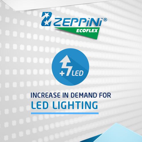 48b09be0c admin | Blog Zeppini Ecoflex – International